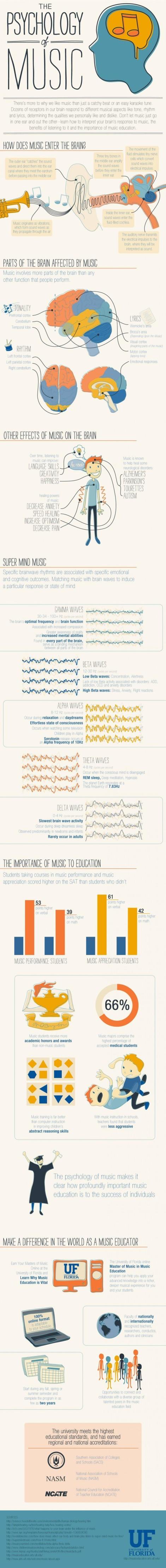 the-psychology-of-music_510e25927e035_w1500